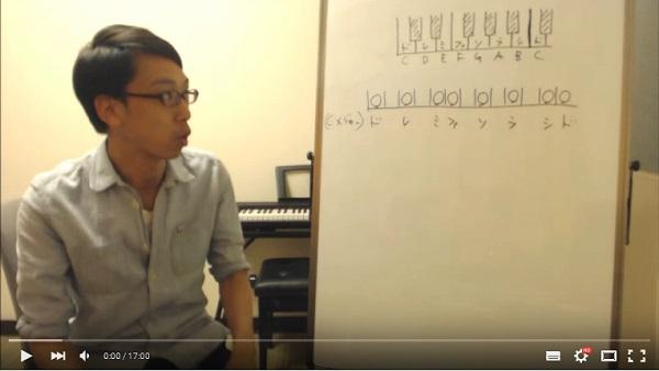 作曲解説動画 | ギターで初心者に解説するメジャースケール(その1)