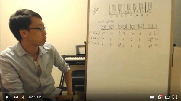 作曲解説動画 | ギターで初心者に解説するメジャースケール(その2)