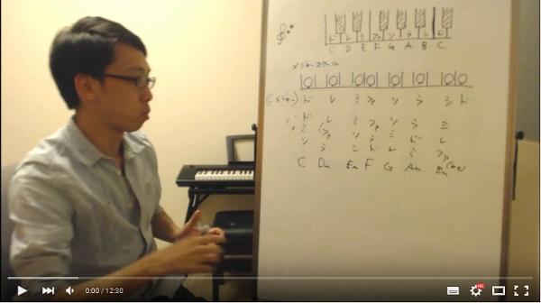 作曲解説動画 | ギターで初心者に解説するメジャースケール(その3)