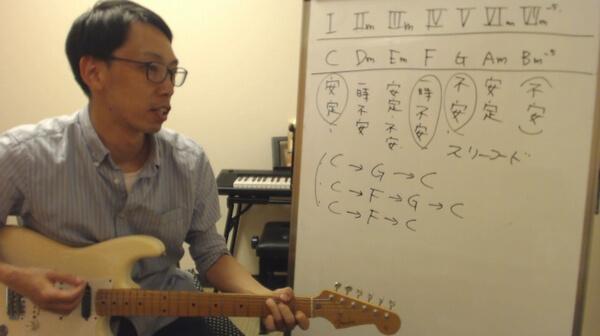 作曲解説動画 | ギターで初心者に解説するコードの機能