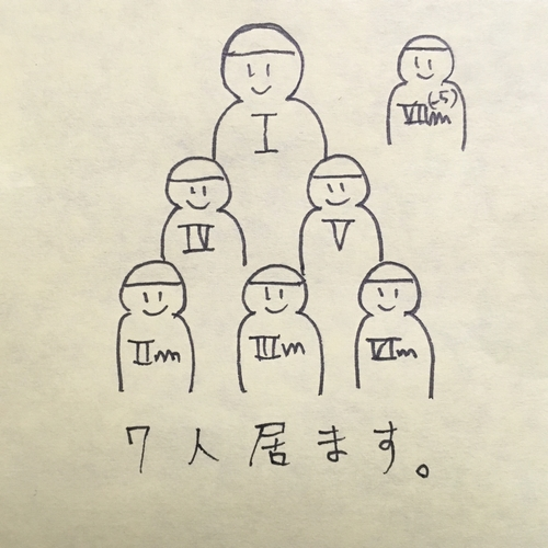作曲ひとこま(4)