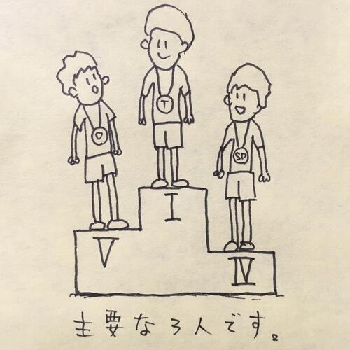 作曲ひとこま(8)