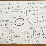 コード進行の組み合わせ一覧|どんな組み合わせが考えられるか?を整理してご紹介します。